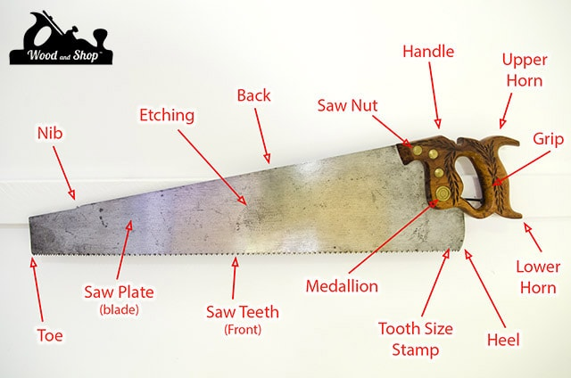 Parts of a hand saw diagram showing antique disston hand saw