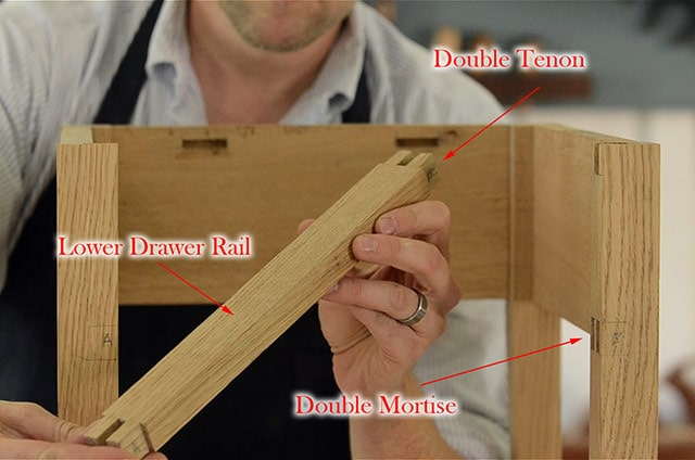 Parts of a table diagram showing a double mortise and tenon joint on a lower drawer rail