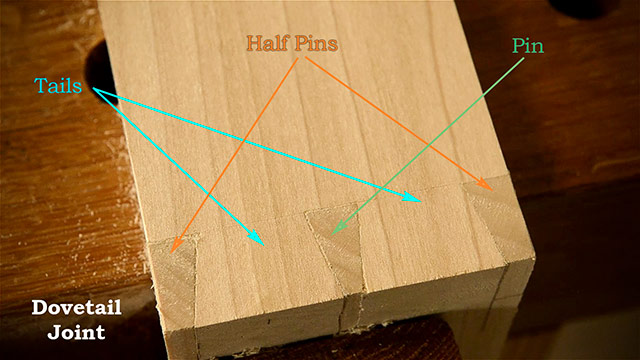 Anatomy Parts Of A Dovetail Joint Cutting Dovetails By Hand
